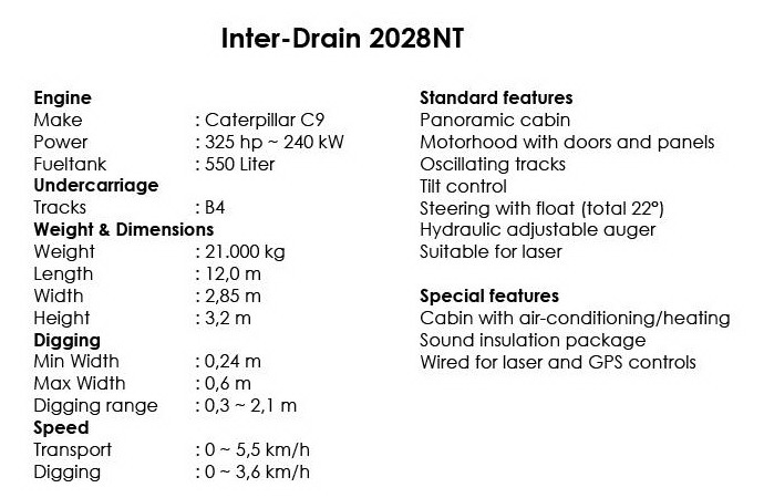 2014-01 Inter-Drain 2050TL  SP